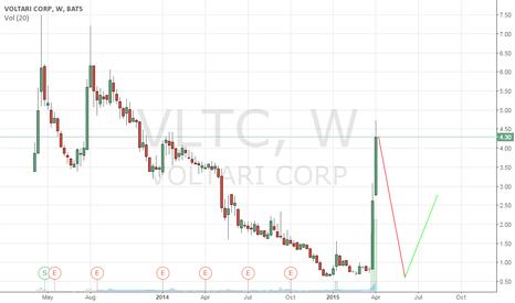 VLTC: Watch this