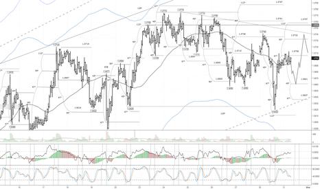 """EURUSD:  EUR/USD: ложный пробой трендовой и дневной """"молот"""""""