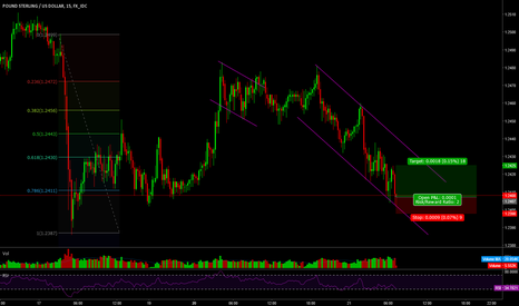 GBPUSD: GBPUSD short term long - buy the low of the channel