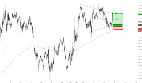 GOLD: GOLD hit target; take profit 1/3 hold 2/3