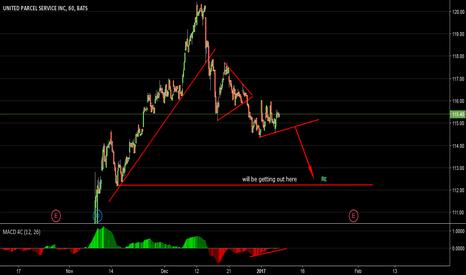 UPS: Ups Stock To Short