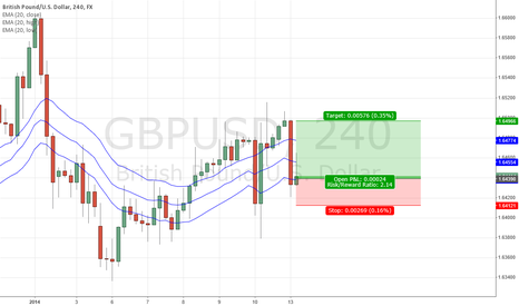 GBPUSD: GBPUSD - LONG At-Market 1.6439
