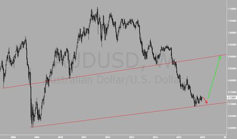 AUDUSD: A big picture of a big buy!