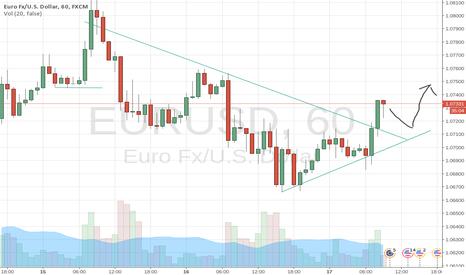 EURUSD: EU broken important trend line.