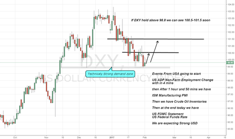 DXY: dxy long on strong demand and nfp