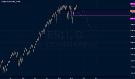 ES1!: Short ES time