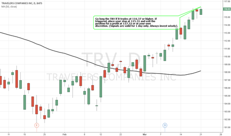 TRV: Simple Trading Techniques – Bullish Strategy