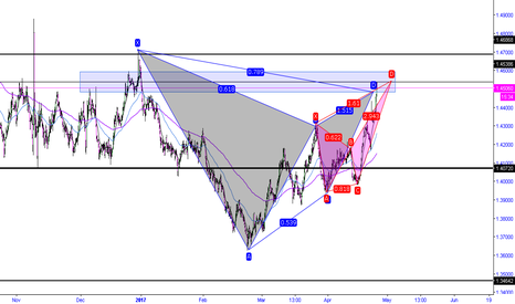 EURAUD: Gartley crab combo with strong level of resistance