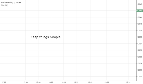 USDOLLAR: Keep things Simple