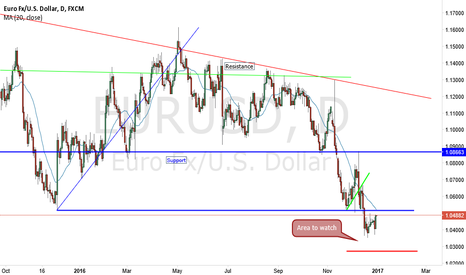EURUSD: Neutral just an update