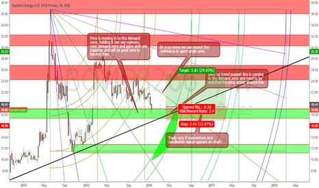 BOM532667: Suzlon Energy trading plan