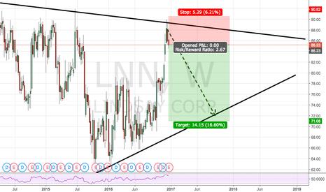 LNN: A great short