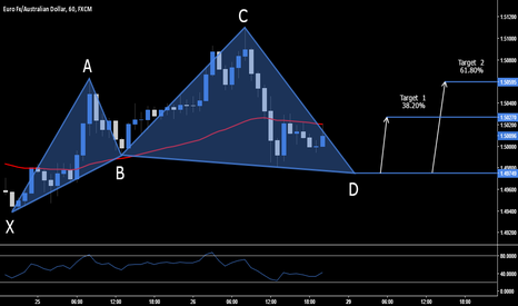 EURAUD: EUR.AUD - Long Opportunity - 1.4974