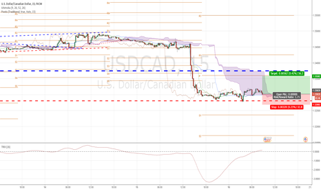 USDCAD: USDCAD - Doesn't look like, but MUST GROW