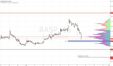 RASP: Распадская покупка 25.80