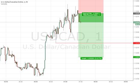 USDCAD: DAY-TRADING USDCAD SHORT2
