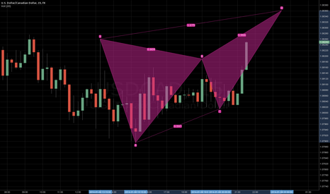 USDCAD: bearish butterfly usdcad