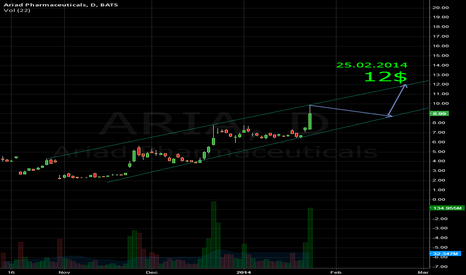 ARIA: ARIAD - 12 DOLLAR END OF FEB 2014
