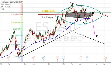 ES: ES....h4
