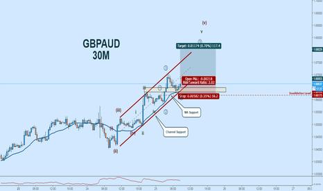 GBPAUD: GBPAUD Wave Count:  Bullish Impulse Channel
