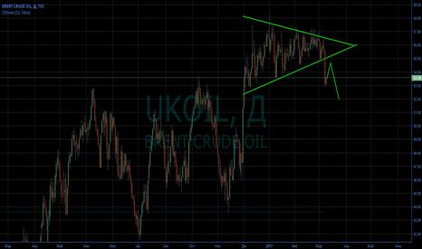 UKOIL: Частичная отработка идеи по нефти.