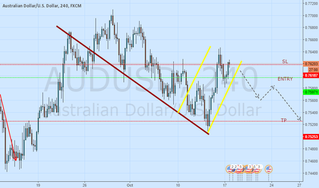 AUDUSD: SELL THE BREAK OF THE FLAG