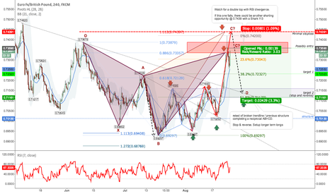 EURGBP: Shark 886 with a potential 5-0 pattern