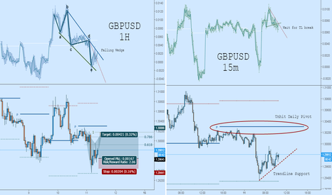 GBPUSD: GBPUSD Long:  Wait for break, trade to Gartley