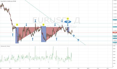 EURUSD: Eur\Usd  8 8 2016 -15 8 2016