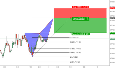 AUDUSD: Possible Deep Crab Pattern is to complete