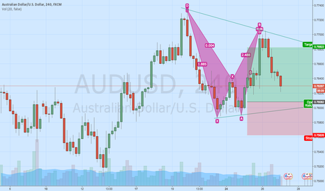 AUDUSD: AUDUSD Long Plan