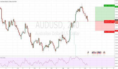 AUDUSD: AUDUSD Trend Continuation on the 240 chart @.73714