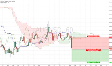 AUDUSD: Corto en el dólar australiano