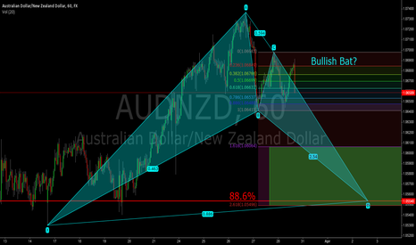 AUDNZD: AUD/NZD Bullish Bat Possibility