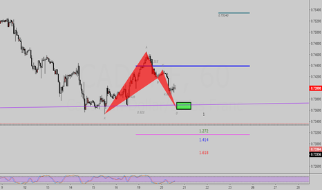 CADCHF: lovely Bat (short-long setup)