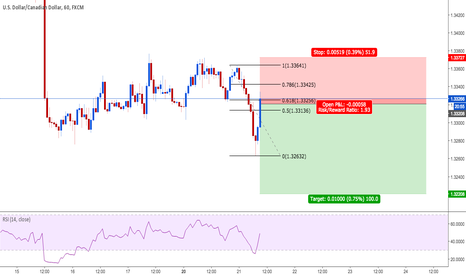 USDCAD: Follow the trend