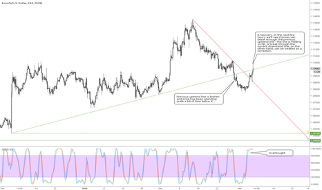 EURUSD: Keeps going down?