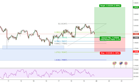GBPNZD: 2618 trade hopefully start of trend aswell HUGE STRUCTURE TRADE