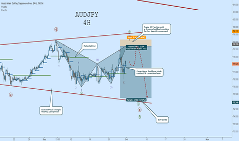 AUDJPY: AUDJPY Wave Count:  Upcoming Rally Toward Bat Completion