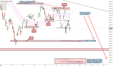DAX: #Project trade like a pro - Short Ideas IF Price comes up again