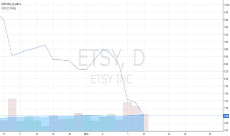 ETSY: Etsy
