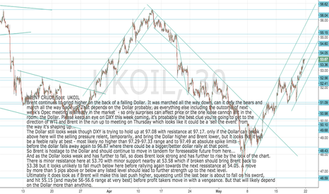 UKOIL: UKOIL: BRENT CRUDE Spot: continuues to grind higher towards 55
