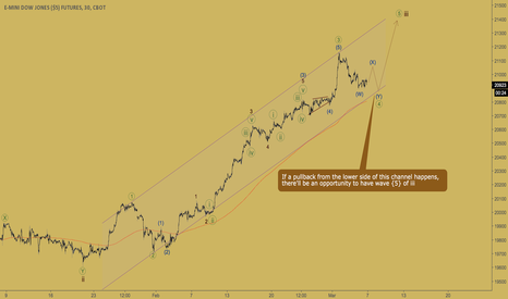 YM1!: DOW INDEX - correction is going to end