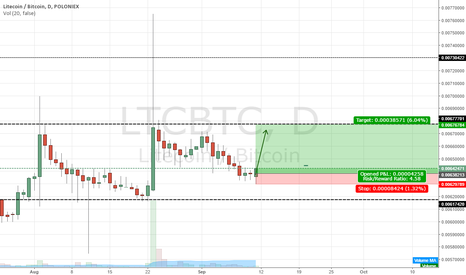 LTCBTC: Another LTC pop
