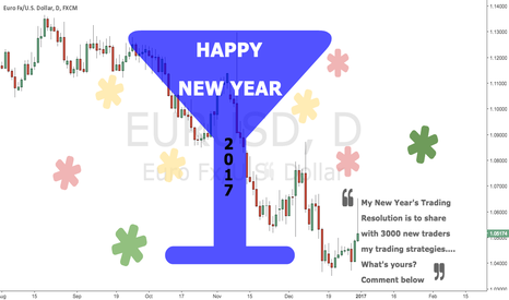 EURUSD: 2017 NEW YEAR'S TRADING RESOLUTION