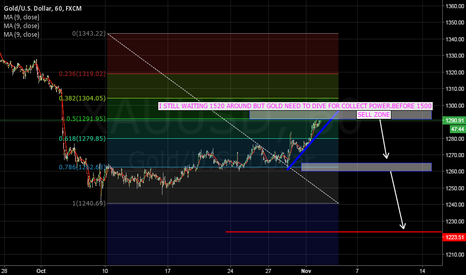 XAUUSD: XAUUSD GOING 1520 BUT BEFORE CAN CLEAN ALL BUYERS...