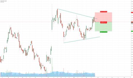 CELG: small short position