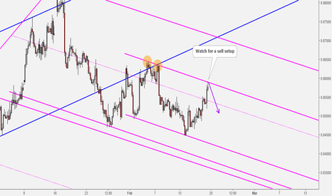 EURGBP: EURGBP: Sell Oppoertunity at Key Resistance Level