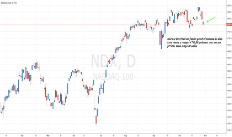 NDX: Nasdaq 1 semana de novembro