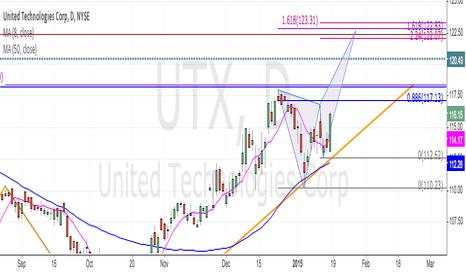 UTX: UTX